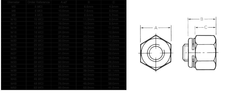 Lock Washer Weight Chart